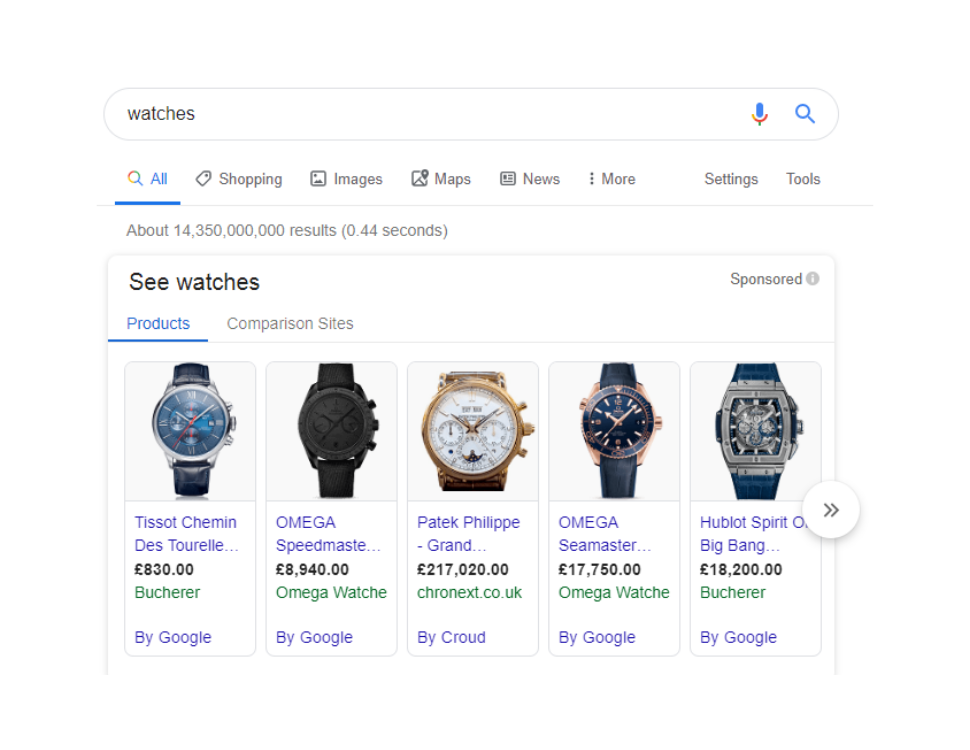 Why is Google Shopping Important?